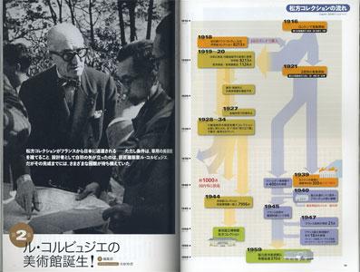 芸術新潮 2009年2月号[image3]