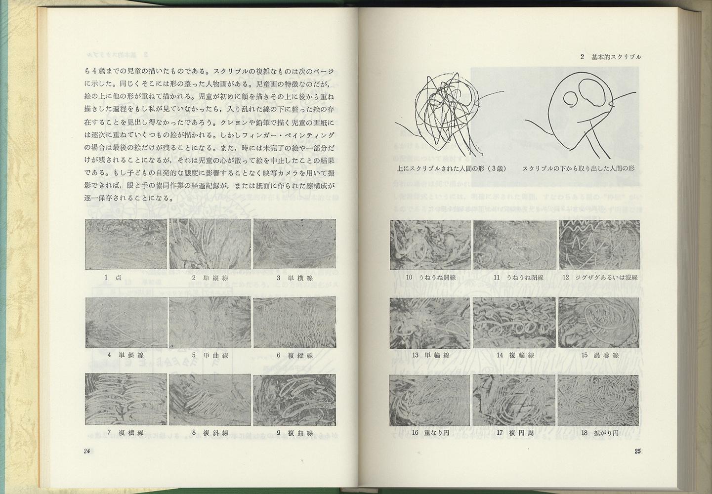 児童画の発達過程 なぐり書きからピクチュアへ[image2]