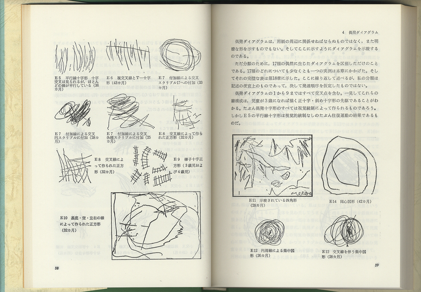 児童画の発達過程 なぐり書きからピクチュアへ[image3]