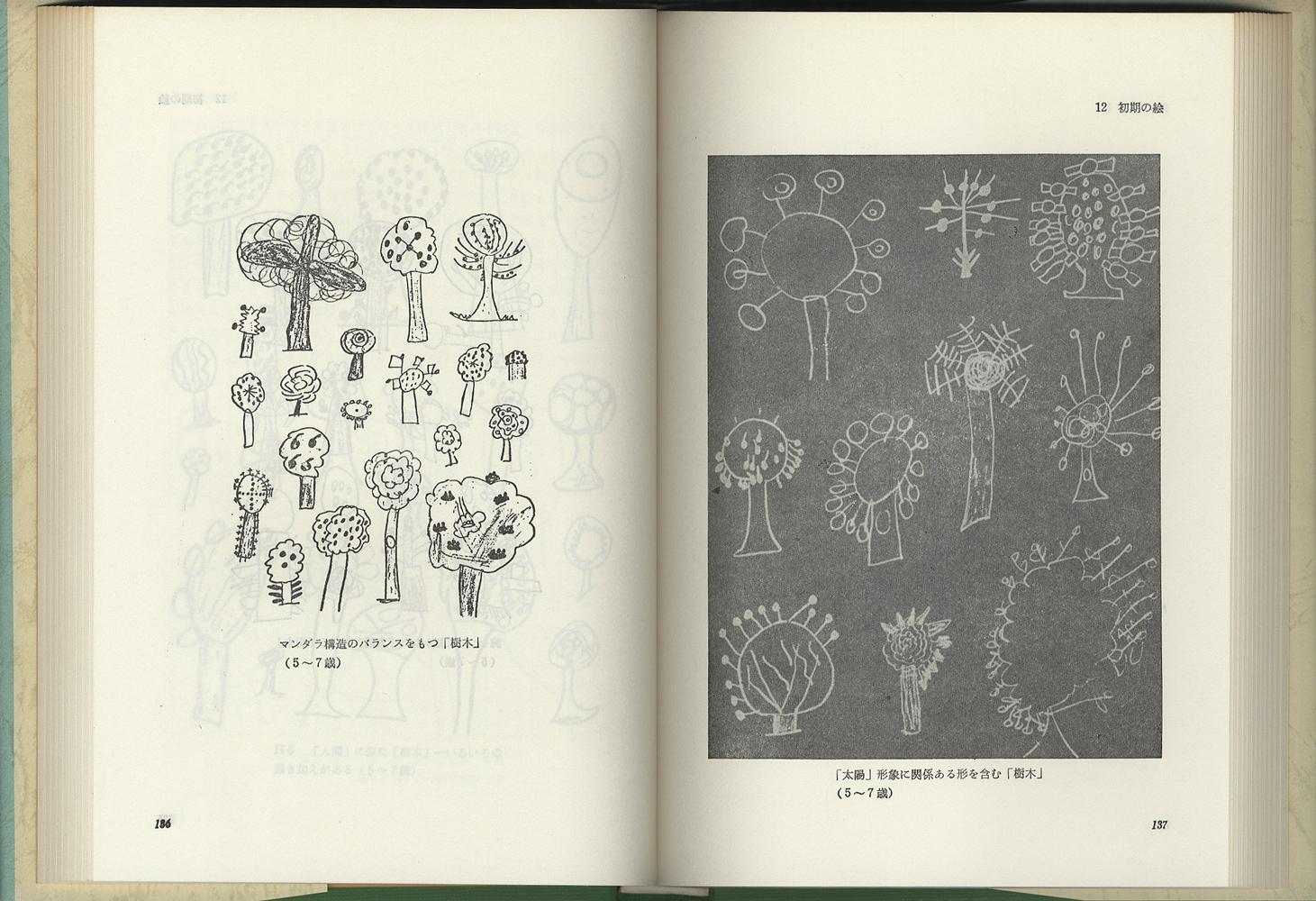 児童画の発達過程 なぐり書きからピクチュアへ[image5]