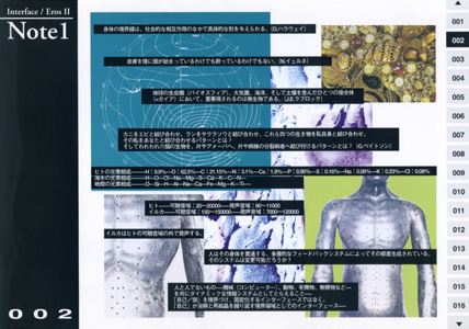 WELCOME TO CATALOGUE Interface / Eros II Kosugi+Ando with Hybridoma project[image2]