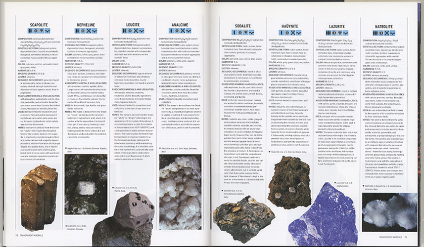 Encyclopedia of Rocks and Minerals[image3]