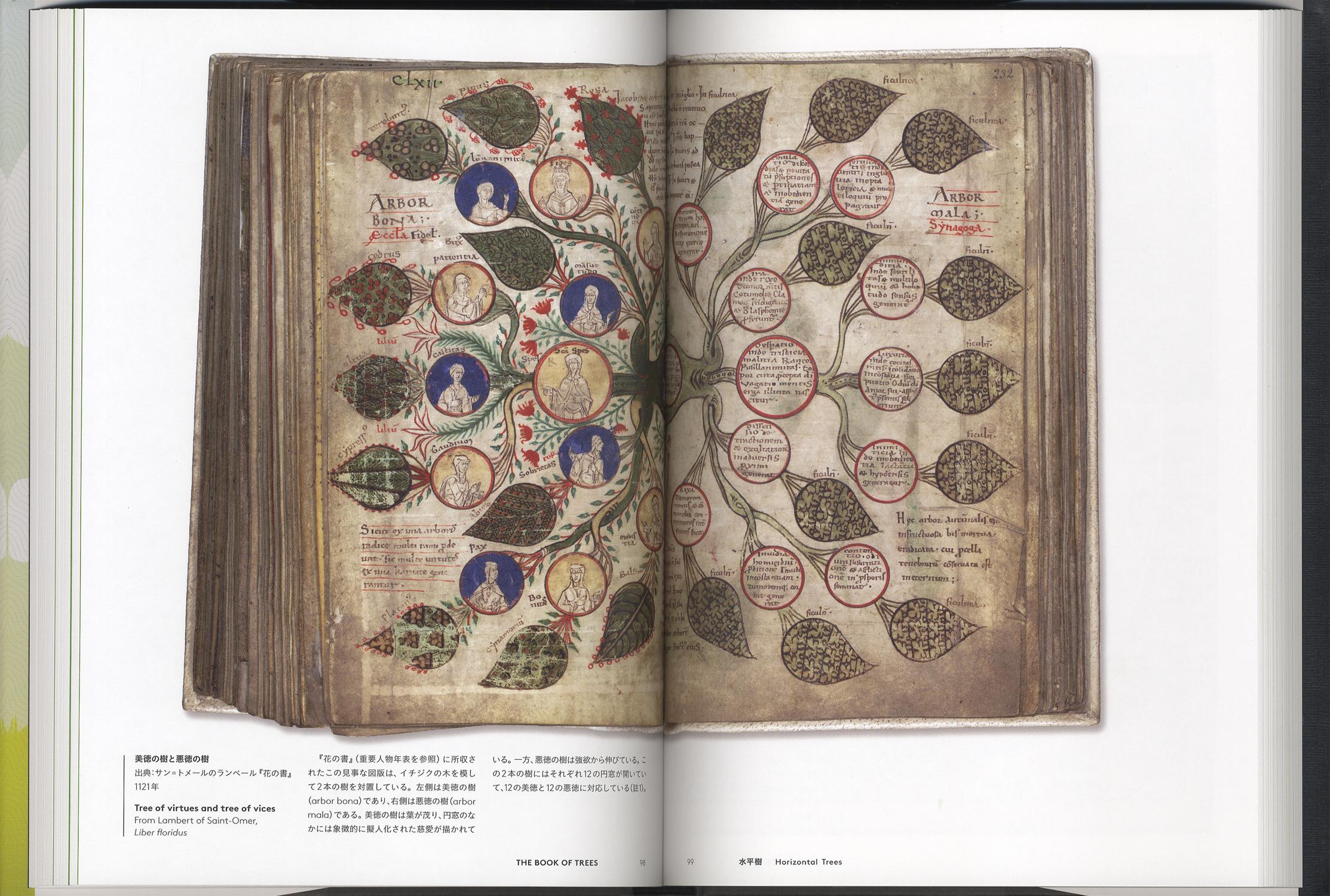 THE BOOK OF TREES 系統樹大全:知の世界を可視化するインフォグラフィックス[image5]